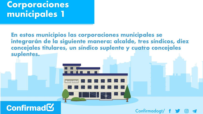 Trece municipalidades tendrán las corporaciones más grandes