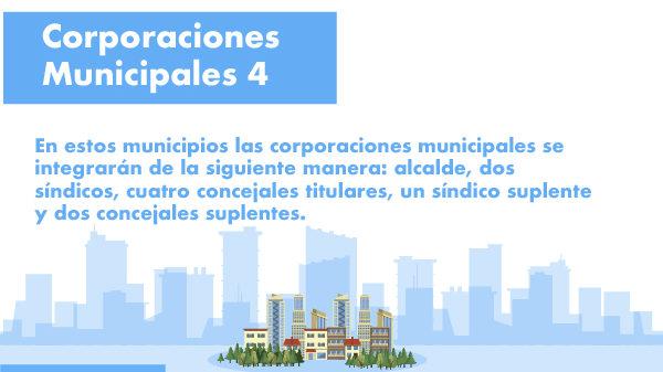 164 municipalidades tendrán diez integrantes en sus corporaciones